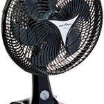 Melhores ventiladores Britania 30 cm: como escolher o melhor